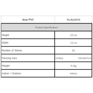 Aloe  Pvc Spec Sheet